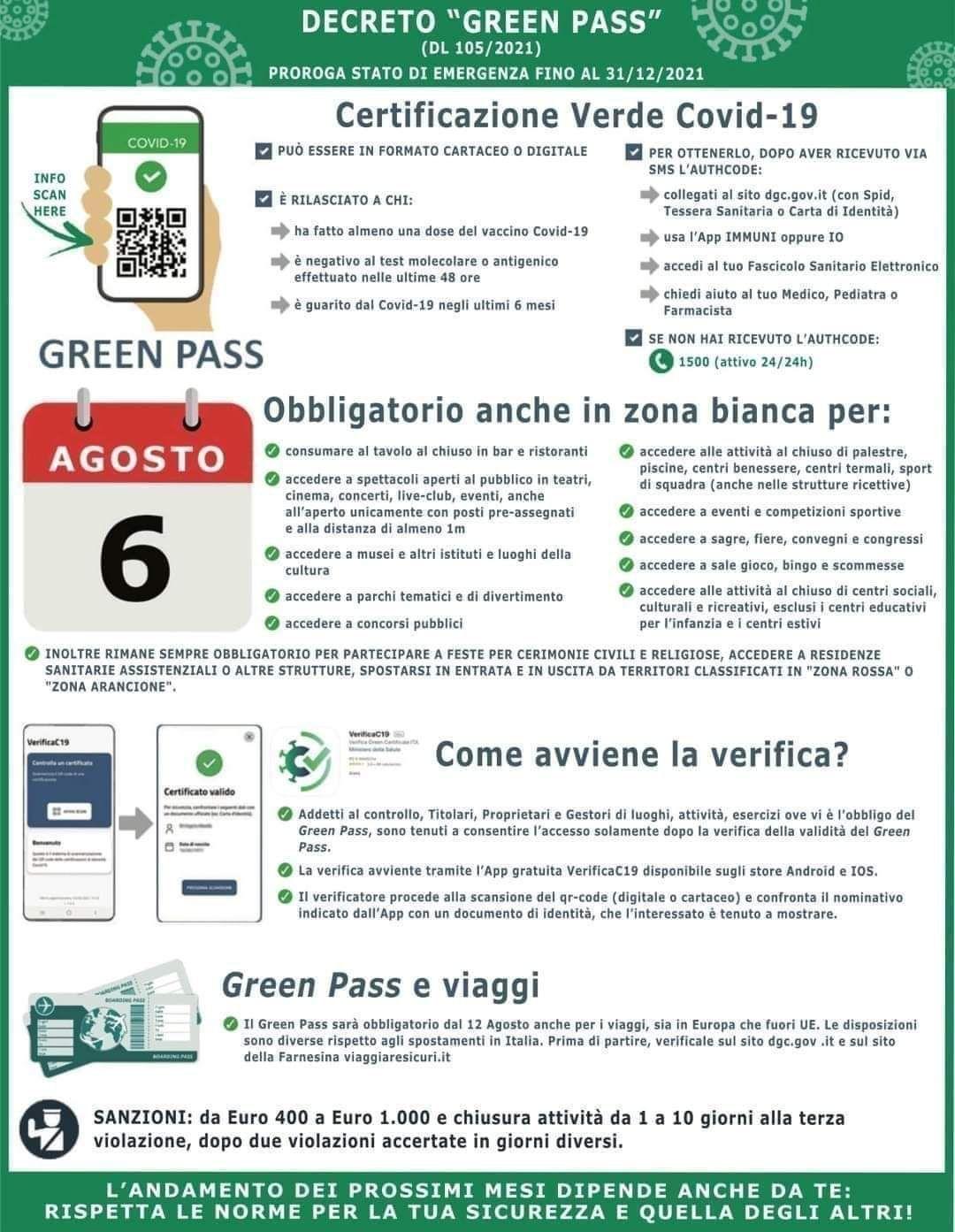 Infografica sul Greenpass - Agosto 2021