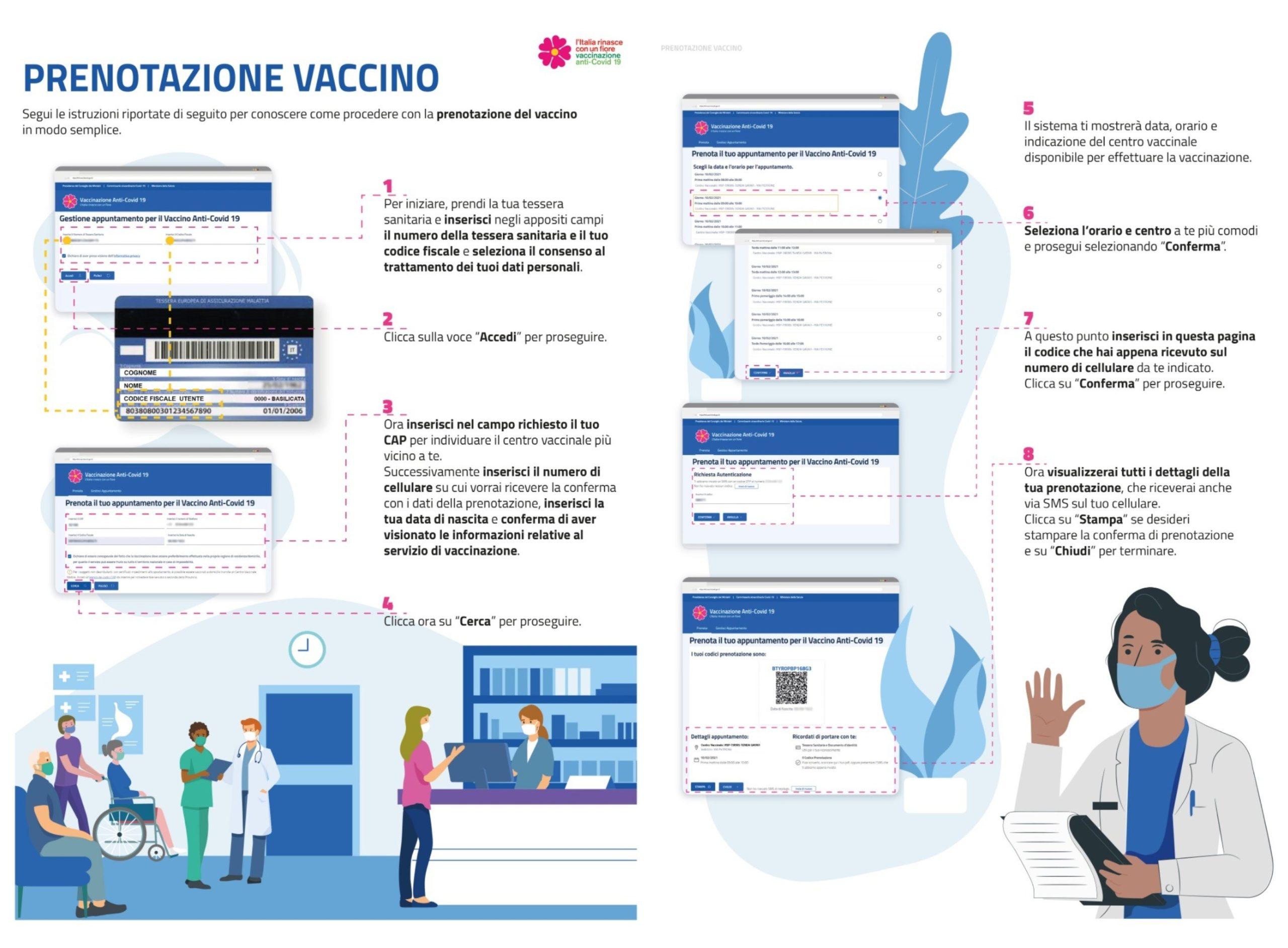 Guida su modalità di prenotazione vaccino su Poste